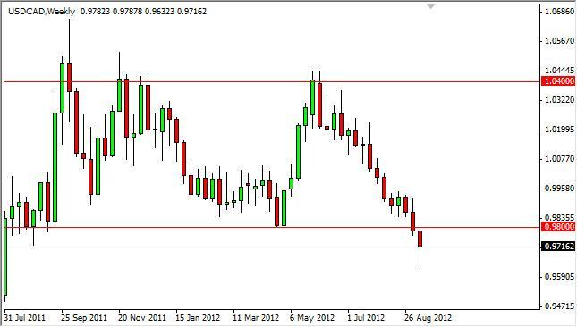 USD/CAD forecast for the week of September 17, 2012, Technical Analysis