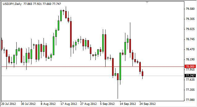 USD/JPY Forecast September 26, 2012, Technical Analysis