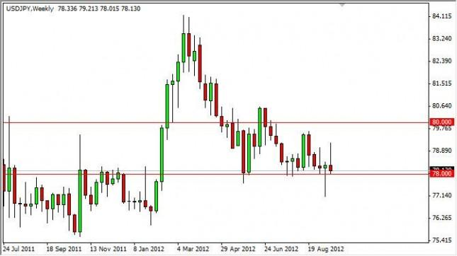 USD/JPY forecast for the week of September 24, 2012, Technical Analysis