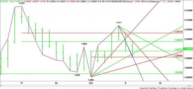 EUR/USD Mid-Session Analysis for October 9, 2012