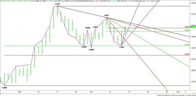 EUR/USD Mid-Session Analysis for October 12, 2012