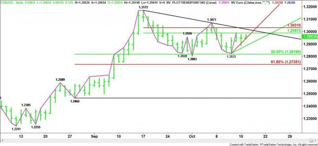 EUR/USD Mid-Session Analysis for October 16, 2012