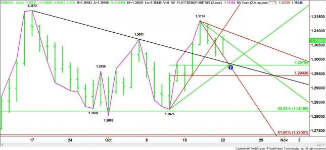 EUR/USD Mid-Session Analysis for October 22, 2012