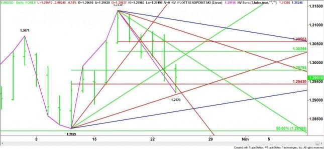 EUR/USD Mid-Session Analysis for October 24, 2012