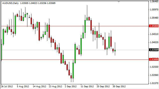AUD/USD Forecast October 2, 2012, Technical Analysis