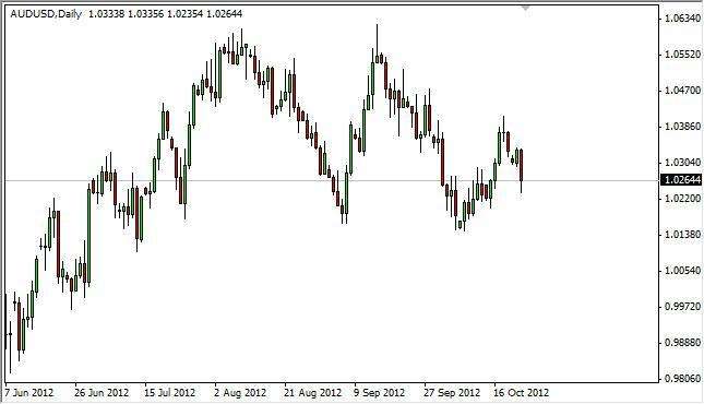 AUD/USD Forecast October 24, 2012, Technical Analysis