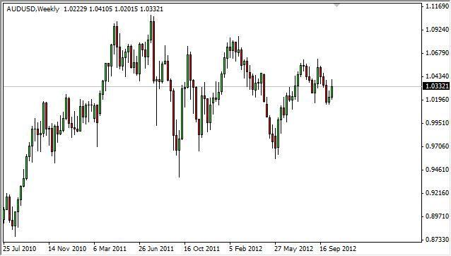AUD/USD forecast for the week of October 22, 2012, Technical Analysis