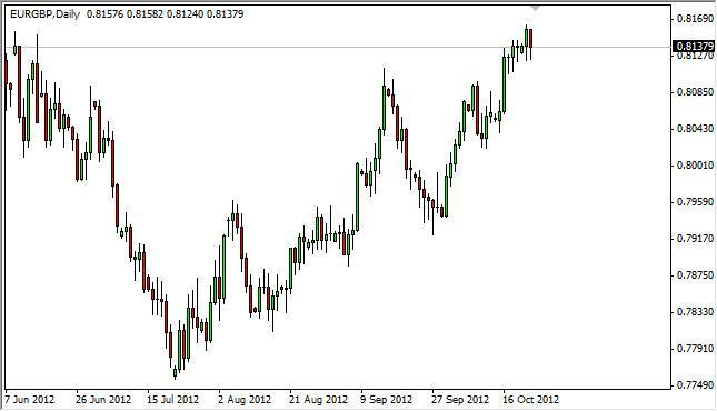 EUR/GBP Forecast October 24, 2012, Technical Analysis