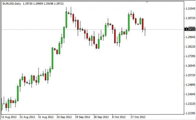 EUR/USD Forecast October 25, 2012, Technical Analysis