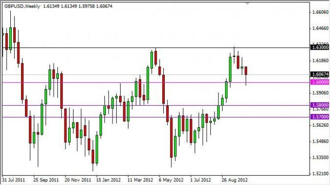GBP/USD forecast for the week of October 15, 2012, Technical Analysis
