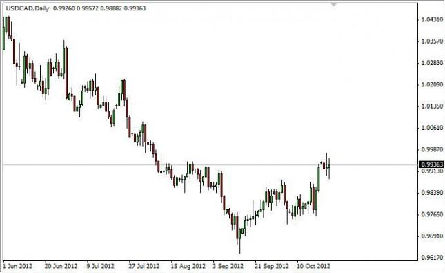 USD/CAD Forecast October 25, 2012, Technical Analysis