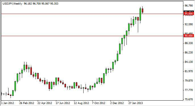 USD/JPY forecast for the week of March 18, 2013, Technical Analysis