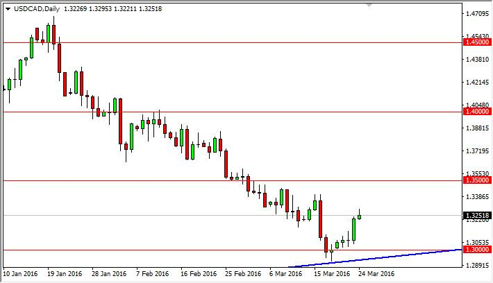 USD/CAD Forecast March 25, 2016, Technical Analysis
