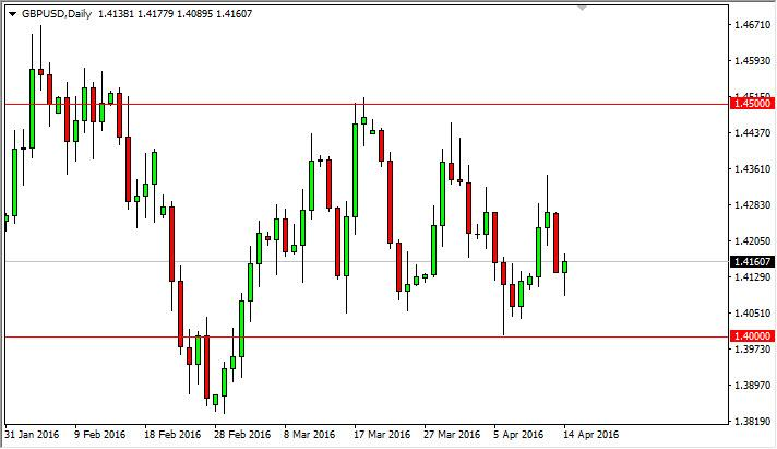 GBP/USD Forecast April 15, 2016, Technical Analysis