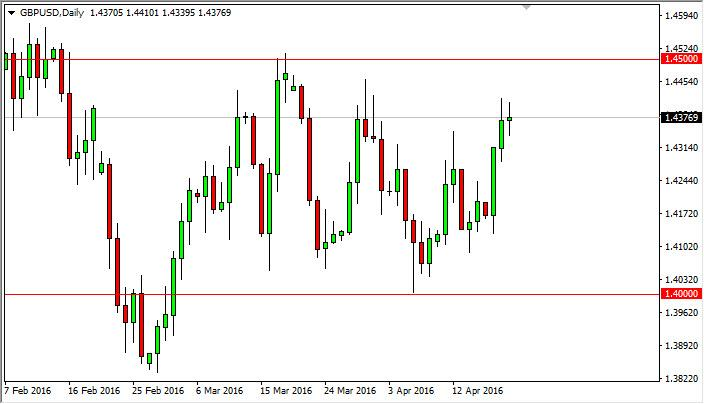 GBP/USD Forecast April 21, 2016, Technical Analysis