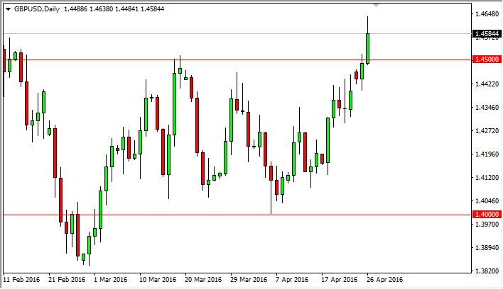 GBP/USD Forecast April 27, 2016, Technical Analysis