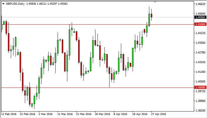 GBP/USD Forecast April 28, 2016, Technical Analysis