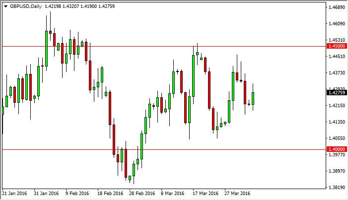 GBP/USD Forecast April 5, 2016, Technical Analysis