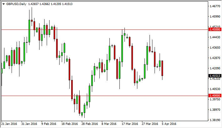 GBP/USD Forecast April 6, 2016, Technical Analysis
