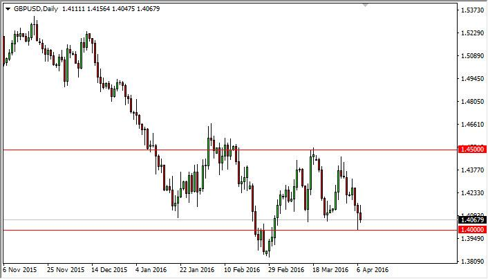 GBP/USD Forecast April 8, 2016, Technical Analysis