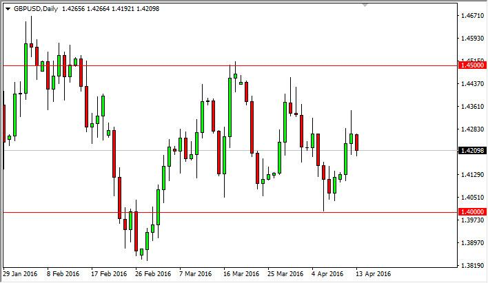 GBP/USD Forecast April 14, 2016, Technical Analysis
