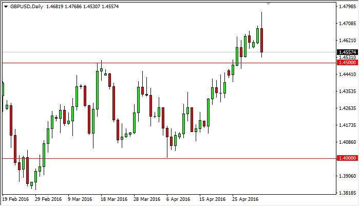 GBP/USD Forecast May 4, 2016, Technical Analysis