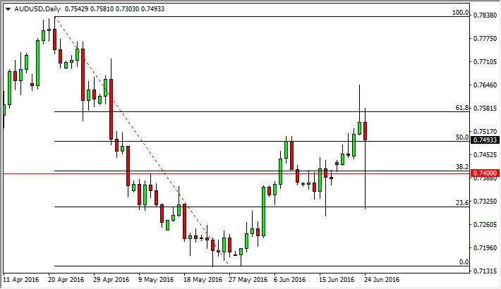 AUD/USD Forecast June 27, 2016, Technical Analysis