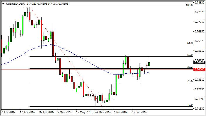 AUD/USD Forecast June 21, 2016, Technical Analysis