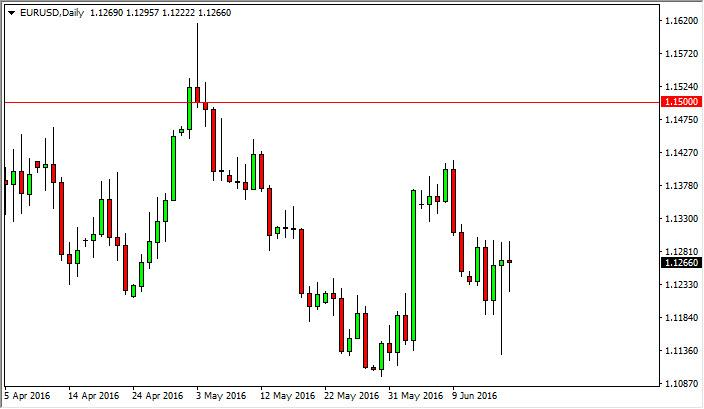 EUR/USD Forecast June 20, 2016, Technical Analysis
