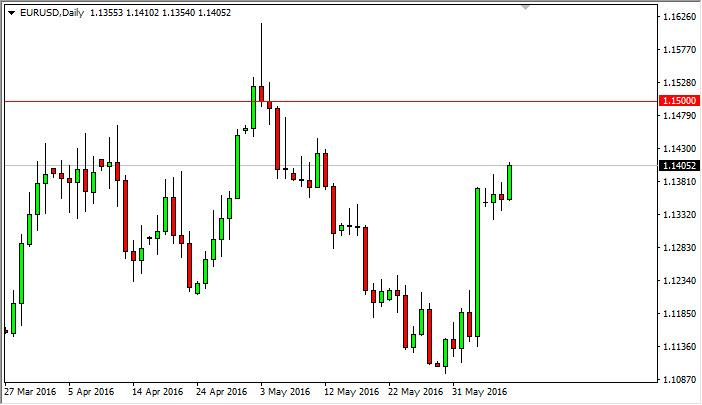 EUR/USD Forecast June 9, 2016, Technical Analysis