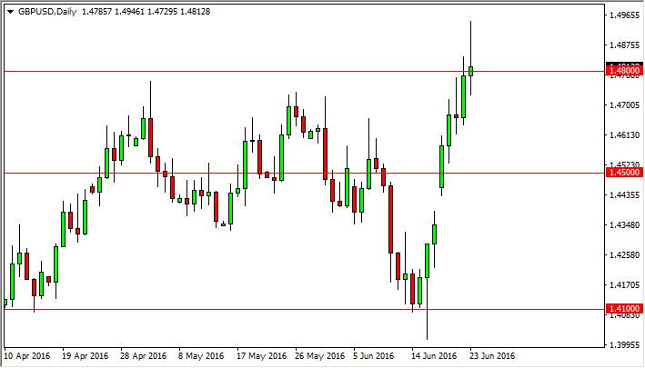 GBP/USD Forecast June 24, 2016, Technical Analysis