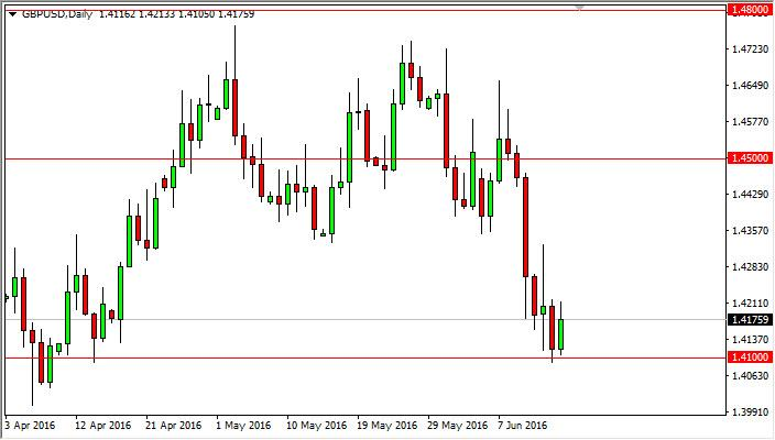 GBP/USD Forecast June 16, 2016, Technical Analysis