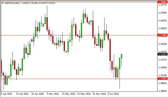 GBP/USD Forecast June 20, 2016, Technical Analysis
