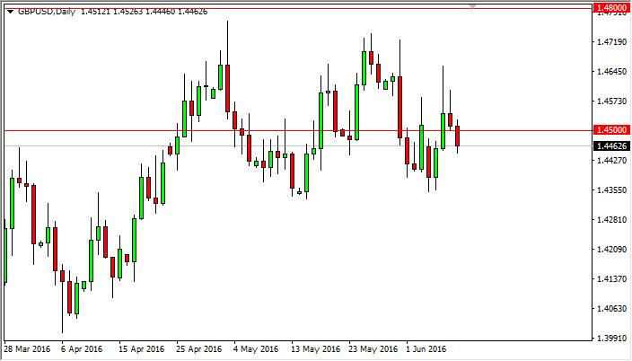 GBP/USD Forecast June 10, 2016, Technical Analysis