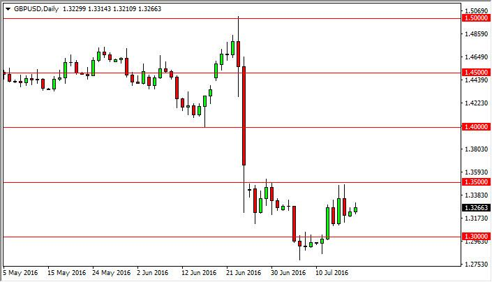 GBP/USD Forecast July 19, 2016, Technical Analysis