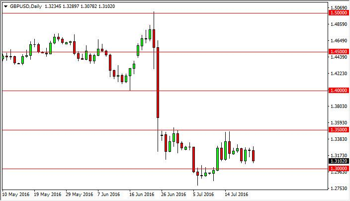 GBP/USD Forecast July 25, 2016, Technical Analysis