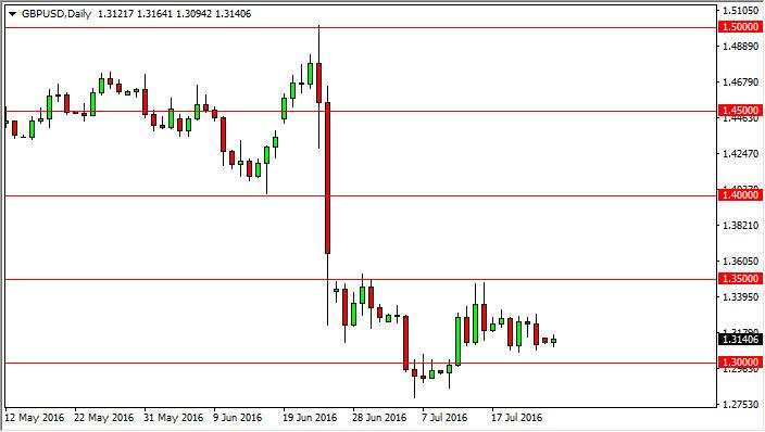 GBP/USD Forecast July 26, 2016, Technical Analysis