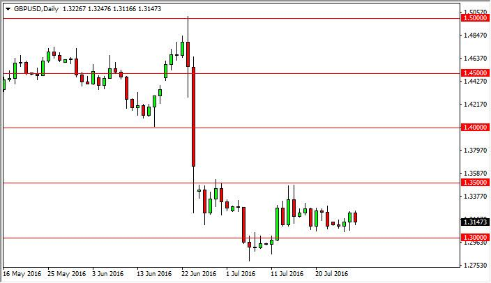 GBP/USD Forecast July 29, 2016, Technical Analysis
