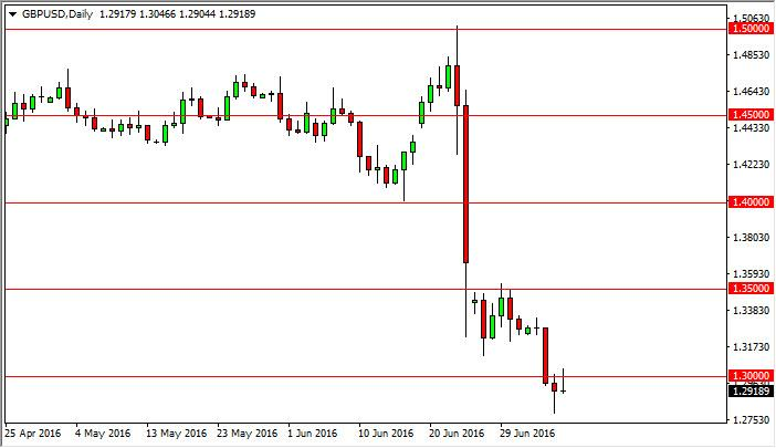 GBP/USD Forecast July 8, 2016, Technical Analysis