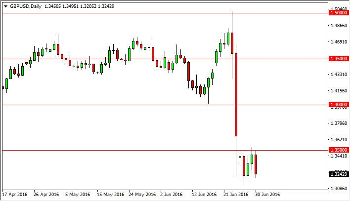 GBP/USD Forecast July 1, 2016, Technical Analysis