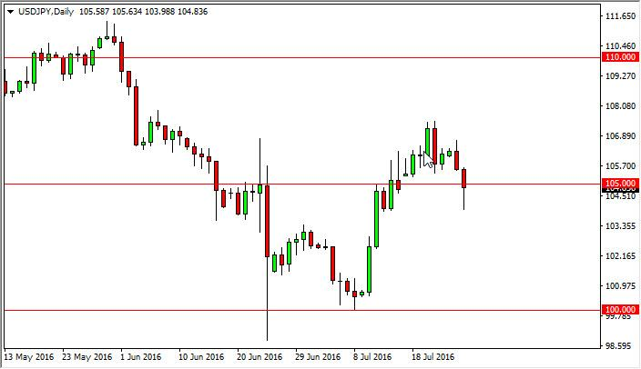 USD/JPY Forecast July 27, 2016, Technical Analysis