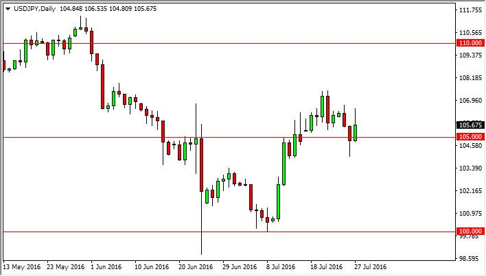 USD/JPY Forecast July 28, 2016, Technical Analysis