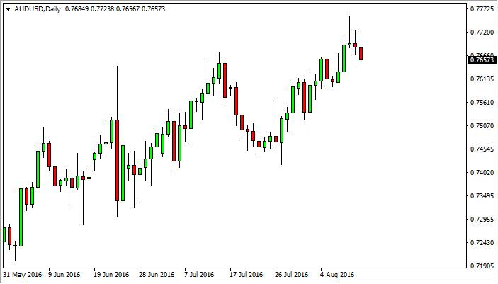 AUD/USD Forecast August 15, 2016, Technical Analysis