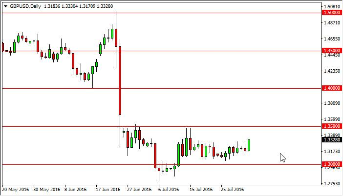 GBP/USD Forecast August 3, 2016, Technical Analysis