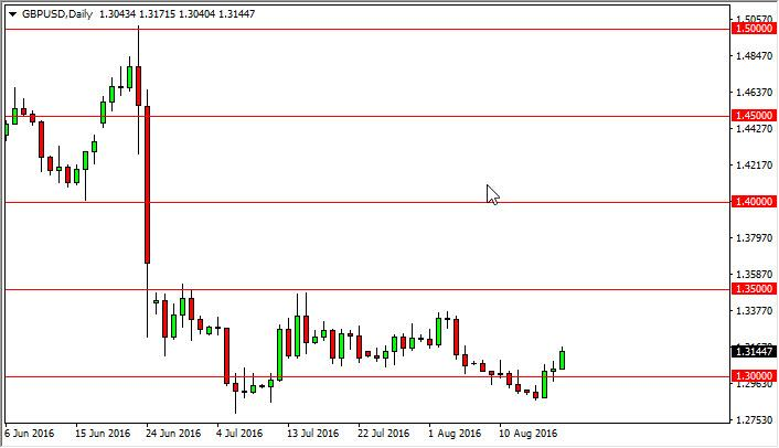 GBP/USD Forecast August 19, 2016, Technical Analysis
