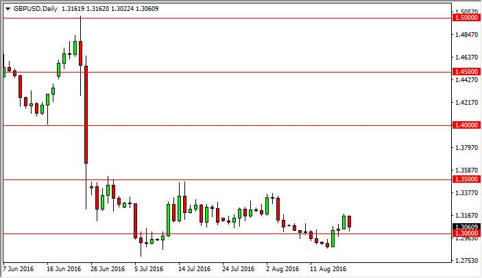 GBP/USD Forecast August 22, 2016, Technical Analysis