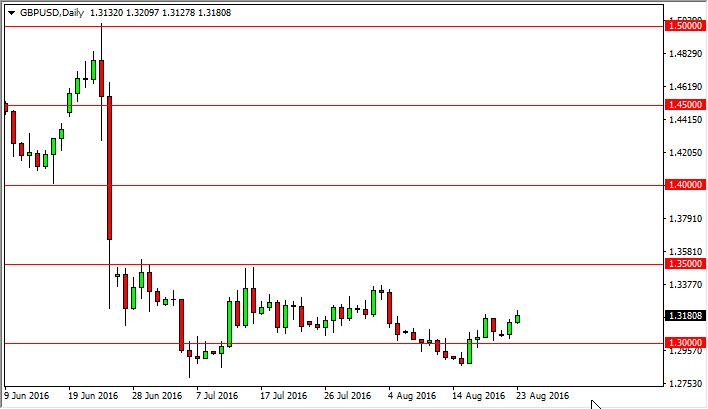 GBP/USD Forecast August 24, 2016, Technical Analysis