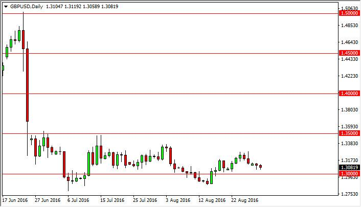 GBP/USD Forecast August 31, 2016, Technical Analysis