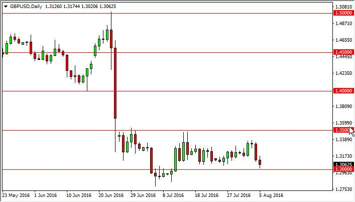 GBP/USD Forecast August 8, 2016, Technical Analysis