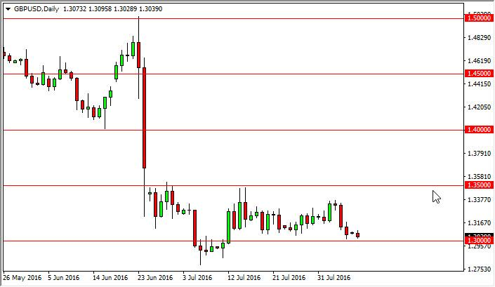 GBP/USD Forecast August 9, 2016, Technical Analysis